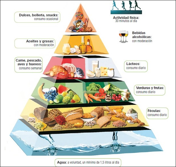 The Mediterranean Diet Plan to improve your health